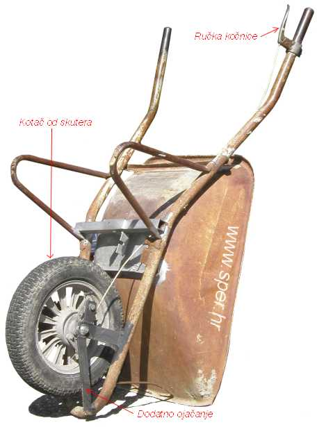 Manual wheelbarrows with brake